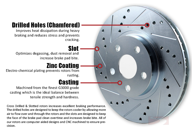 REAR SET Performance Cross Drilled Slotted Brake Disc Rotors TBS12956 FRONT